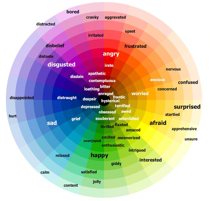 Color Theory Psychology - Home Design